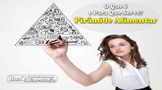 O Que é Uma Pirâmide Alimentar e Para Que Serve?  [ Veja+ ]  Acesse: http://boaalimentacao.com/piramide-alimentar-e-para-que-serve/