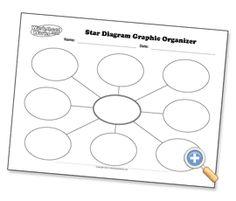 Star Diagram - WorksheetWorks.com