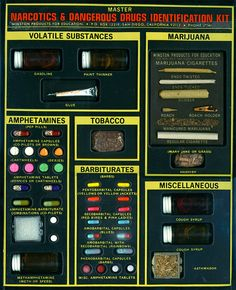 1960s Narcotics & Dangerous Drugs Identification Kit