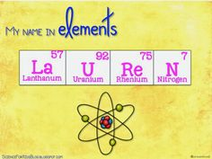 Science for Kids: Write your name in elements!
