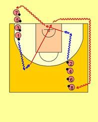 Ultimate resolved basketball drill use this link Free Basketball, Basketball Practice, Basketball Workouts, Basketball Goals, Basketball Hoop, Proper Running Technique, Nate Robinson, Vertical Jump Training, Basketball