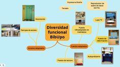 La Biblioteca de la Universidad Pablo de Olavide ha adoptado distintas medidas para hacer sus recursos y servicios más accesibles a los usuarios con algún tipo de diversidad funcional.  https://www1.upo.es/biblioteca/servicios/diver_fun/