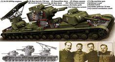 WWII experimental secret weapon- Russian land battleship KV-VI tank - http://www.warhistoryonline.com/war-articles/wwii-experimental-secret-weapon-russian-land-battleship-kv-vi-tank.html