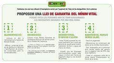 Proposem una Llei de Garantia de Mínim Vital (06/11/2012)