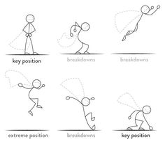 a series of sketches of a stickperson moving from one key position to another