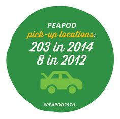 24 Best Peapod Facts images in 2014   Grocery delivery