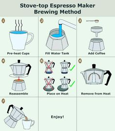 Stove-top espresso maker brewing method with mokapot