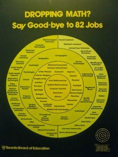 Math Geek: Dropping Math? Say goodbye to 82 jobs.