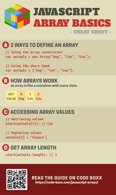 Javascript Array Basics - The Cheat Sheet #javascript #webdeveloper #coding #programming #beginner
