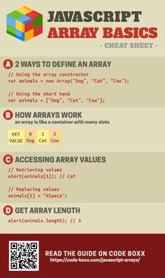 Javascript Array Basics – The Cheat Sheet Javascript Array Basics – The Cheat Sheet Computer Basics, Computer Coding, Computer Science, Javascript Code, Javascript Cheat Sheet, Computer Programming Languages, Learn Programming, Coding For Beginners, Programming Tutorial