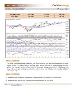Daily nifty technical report 06 jan by swastika investmart by research4u via slideshare