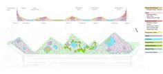 Imagem 13 de 17 da galeria de Sou Fujimoto propõe masterplan para cidade no Oriente Médio. Fotografia de Sou Fujimoto Architects