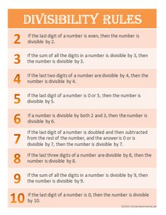 Free Printable Divisibility Rules Chart