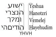 The tetragrammaton - I am writing -in spanish- about Maimonides and Jesus of Nazareth