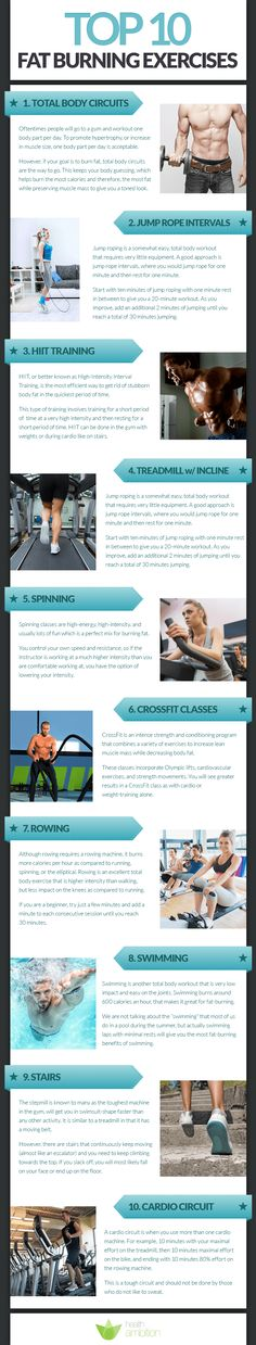 top 10 fat burning exercises Fat got you down - here's some workouts to trim the fat. check us out at http://sittingwishingeating.com