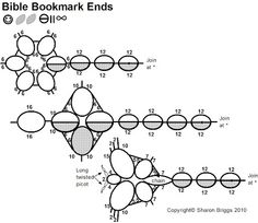 Sharon's Tatted Lace: Pattern for Bible Bookmark
