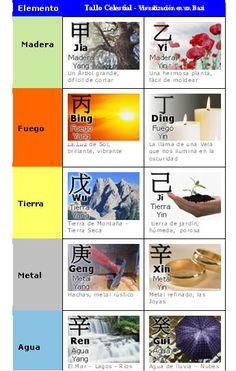 Feng shui direcciones favorables para dormir amar o - Estudiar feng shui ...