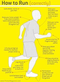 How to Run Correctly. #running #infographic
