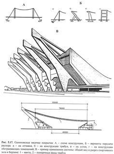Картинки по запросу пространственную ферму по криволинейной поверхности