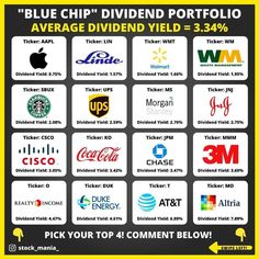 Stock Market Investing, Investing In Stocks, Investing Money, Financial Quotes, Financial Peace, Stock Trading Strategies, Dividend Investing, Dividend Stocks, Investment Tips