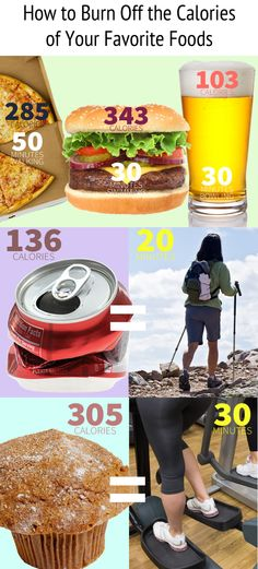 How long does it take to burn off calories from your favorite foods? Click through for a few more.
