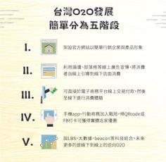 台灣O2O發展五階段 #StockFeel #O2O #Online_To_Offline #Gomaji #Tkec #business #Taiwan #Stock