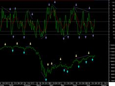 Day Trading, Technical Analysis, I Decided, Charts, Graphics