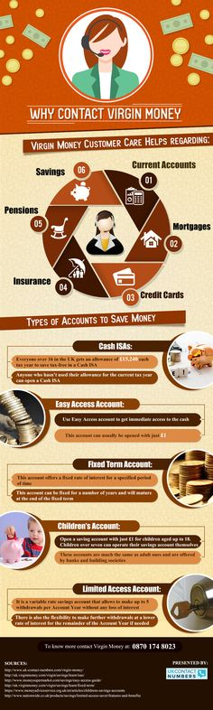 Manage Your Finances With #VirginMoney – #Infographic