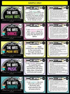 The ARTS F-2  MUSIC, DRAMA, MEDIA, VISUAL ARTS, DANCE learning goals Posters. AC Education And Literacy, Art Education, Primary Education, Classroom Posters, Art Classroom, Co Teaching, Success Criteria, Learning Goals, Art Curriculum