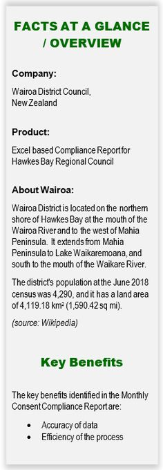 Waugh Infrastructure Management presents this case study on consent reporting automation of the Wairoa District Council. Asset Management, Case Study, Facts, How To Plan, Knowledge, Truths