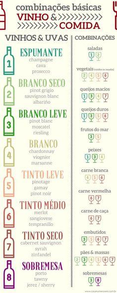 combinações de vinhos