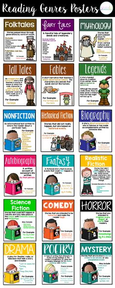 18 Reading Genres Posters for Reading area, bulletin board, or Classroom Library Folktales, Fairy Tales, Mythology, Tall Tales, Fables, Legends, Nonfiction, Historical Fiction, Biography, Autobiography, Fantasy, Realistic Fiction, Science Fiction, Comedy, Horror, Drama, Poetry, Mystery More