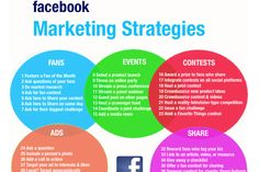 Take a Look at Our Latest Social Media Posts List of Social Media Success Stories and ExamplesFacebook Giveaway Ideas, Examples, and …