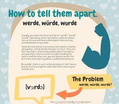 How to tell them apart: werde, würde, wurde