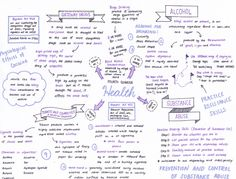 collegetothestars:  03/01/16: I am drowning in work and my in-class notes were an absolute mess so here's a quick scan of the mind map I made for my health final tomorrow ( >u< )