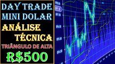 Day Trade Mini Dolar - Análise Técnica - Triângulo De Alta👍 Day Trader, Neon Signs, Mini