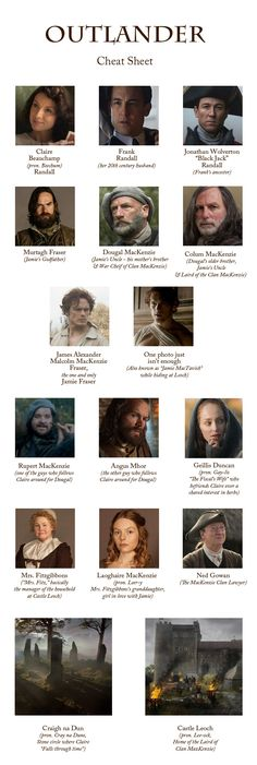 Created a Cheat Sheet of characters for show-watcher friends (Minor Spoilers through episode 3)