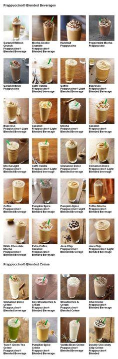 Starbucks Frappuccino Menu Dillon Dillon Dillon C. Starbucks Frappuccino Menu Dillon Dillon Dillon C. Starbucks Frappuccino Menu, Starbucks Secret Menu, Starbucks Recipes, Starbucks Drinks, Coffee Recipes, Starbucks Coffee, Iced Coffee, Coffee Drinks, Fondue Recipes
