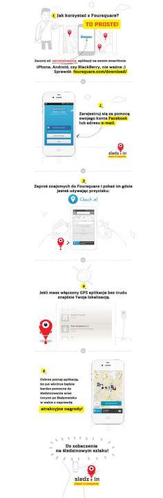 #sledzin foursquare tutorial