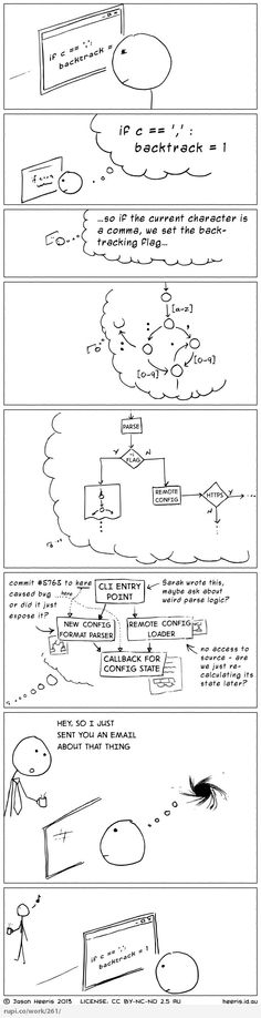 You Shouldn't Interrupted Programmer - Rupi - Social Comic Strip