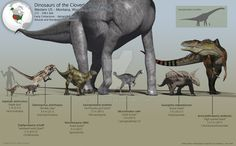 Dinosaurs of the Cloverly Formation by PaleoGuy