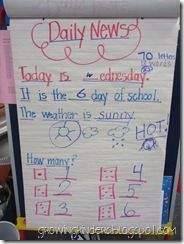 Up on whiteboard for 1 child each day?