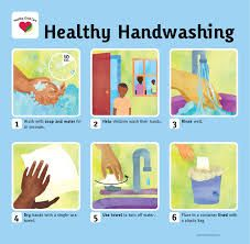 Because children model adults' behavior, it is critical for parents and other adults in children's lives to practice healthy hygiene habits. Preparing such chart and putting it up near wash basin will help them to clean their hands in right way. Nutrition Education, Health And Nutrition, Physical Education, Healthy Kids, Healthy Habits, Hand Washing Poster, Self Help Skills, Life Skills, Safety Checklist
