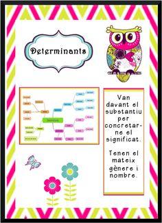 ztzrminants w Van davant cl substantuJ per concretar- Catalan Language, Valencia, Trip Planning, Infants, Articles, School, Primary Classroom, Writing Activities, Reading