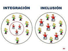 integración o inclusión