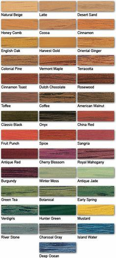Minwax Colored Stain for my desk! I would LOVE to stain a light wood floor that color. Sigh… Minwax Colored Stain for my d Minwax Stain Colors, Paint Stain, Gray Stain, Stain Colors For Cabinets, Wood Stain Color Chart, How To Stain Wood, Staining Wood Cabinets, Blue Wood Stain, Minwax Wood Stain