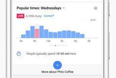 #Internet #busquedas #ocupación Google ahora te dirá el nivel de ocupación de cualquier local en tiempo real
