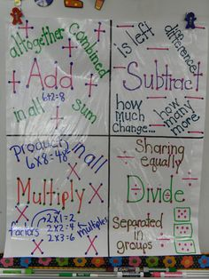 Math anchor chart with operation key words- great reminders to hang all year long