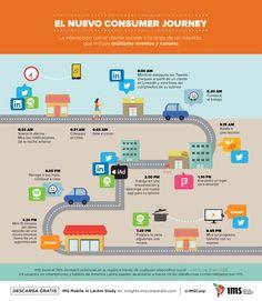 El nuevo Consumer Journey #infografía #infographic #marketing