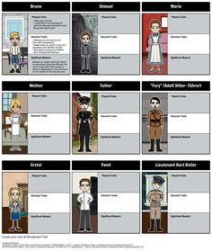 Best Boy In Striped Pyjamas Images  Teaching Ideas Literatura  Boy In The Striped Pajamas Characters Character Map Character Reference  John Boyne